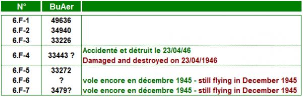 Numeros venturas francais 1946