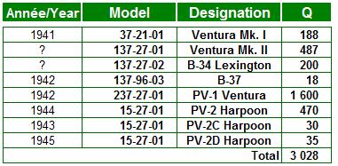 Production lockheed venturas and harpoons
