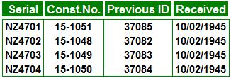 Serial numbers pv 2 harpoons rnzaf